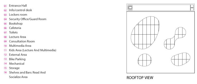 cargo collective templates - cph modern library ana s portfolio